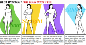 Best Workout for Your Body Type Example
